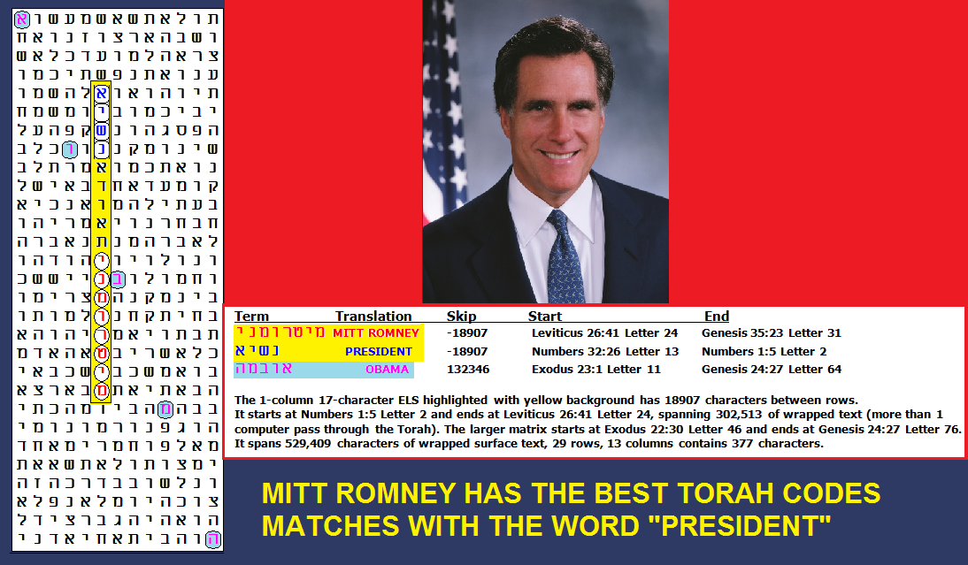 essay on why mitt romney should be president Today is election day in just a few hours we should know who will lead our nation for the next four years so let me get right to the point: mitt romney is unfit to be president.